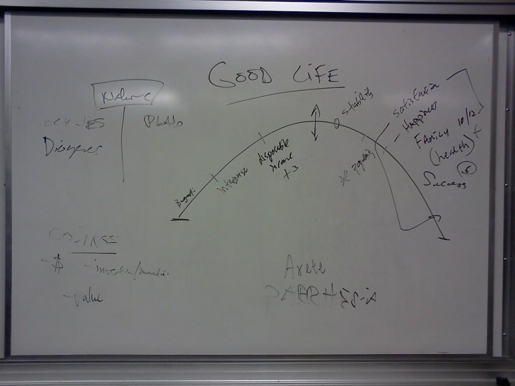 CLASS 7. 2 25 2013