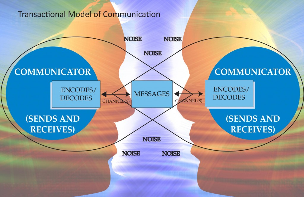 personal communication model
