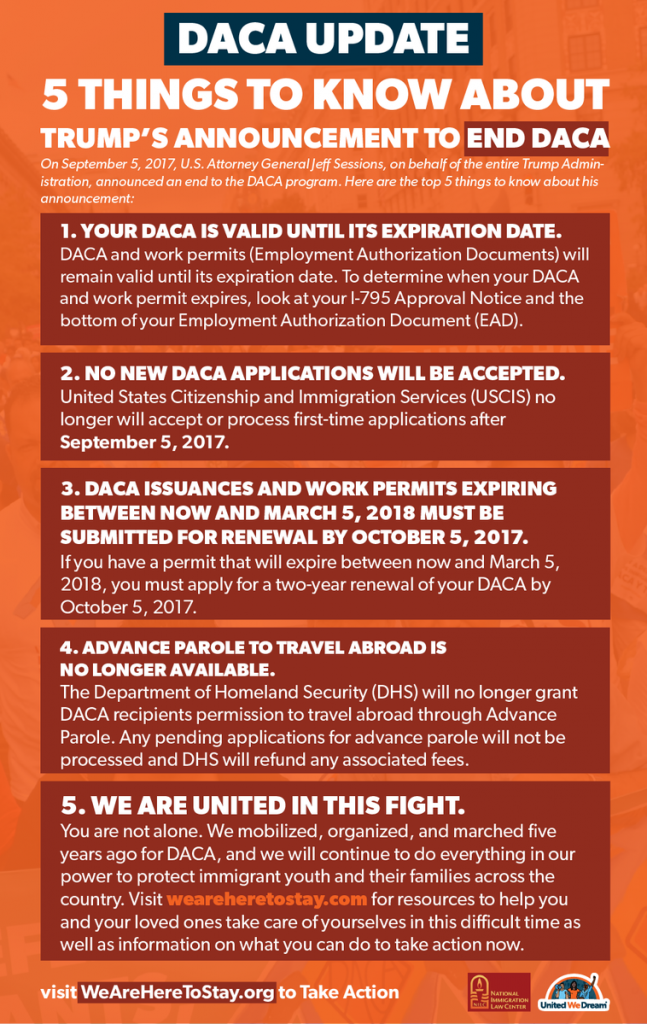 5 informational points about the end ofDACA