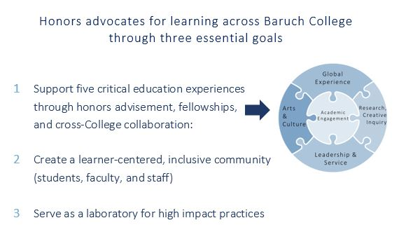 The vision of Honors is threefold: support 5 critical educational experiences, create an inclusive community, and to serve as a laboratory for high impact practices