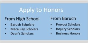 Apply from high school for Macaulay Scholars, Baruch Scholars or Dean's Scholars. Apply at Baruch for Provost Scholars, Inquiry Scholars, or Business Honors