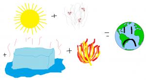symbols english