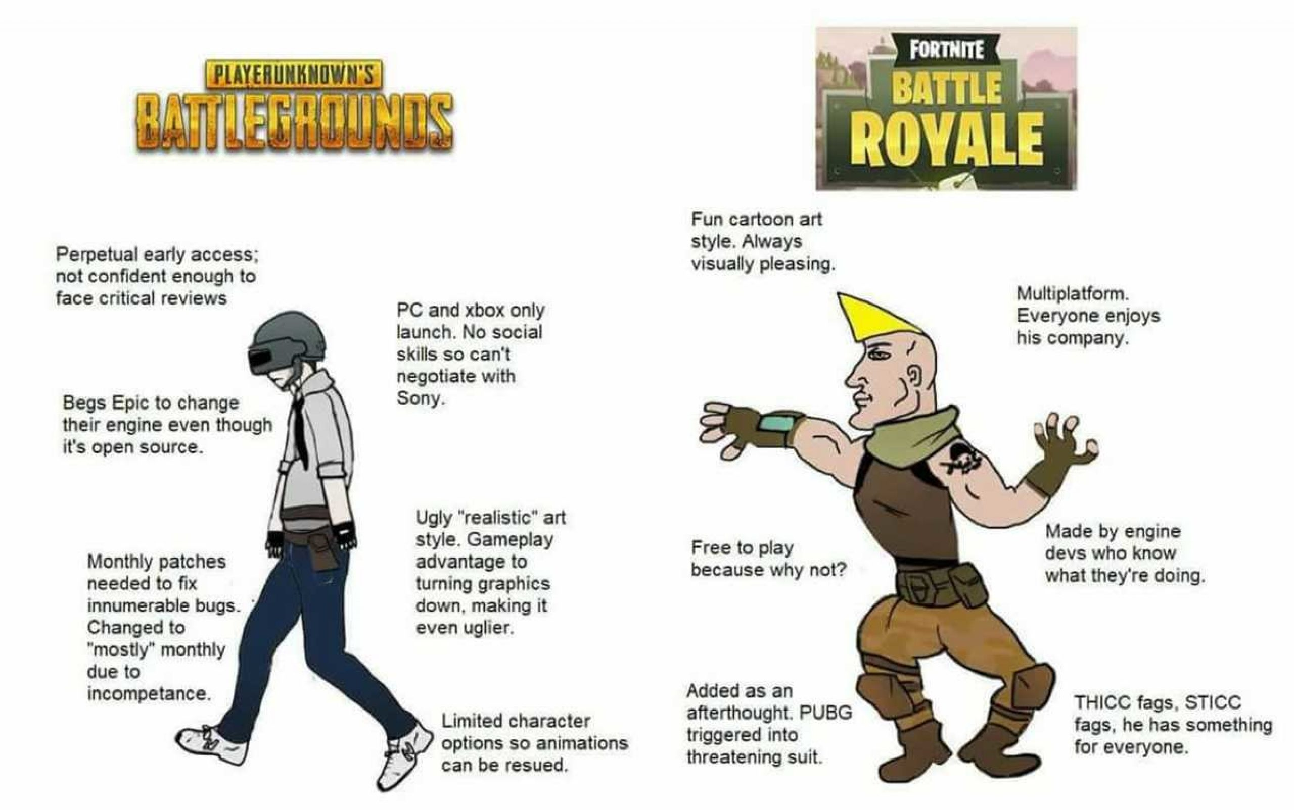 Comparative Analysis Fortnite Vs Pubg A Blogs At Baruch Site