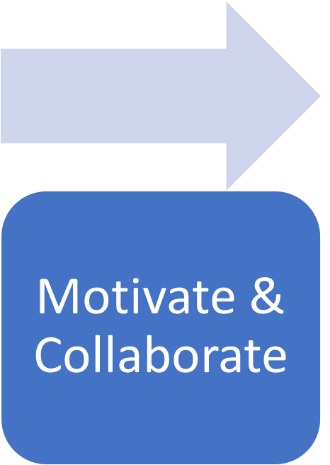 Motivate and Collaborate